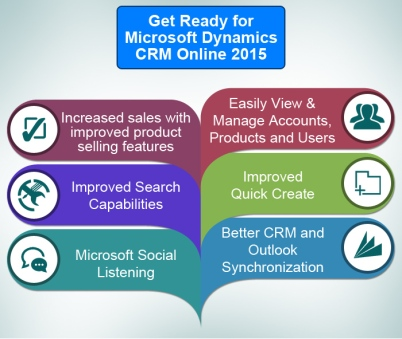 CRM 2015 Update