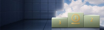 Microsoft Gold Cloud Solutions